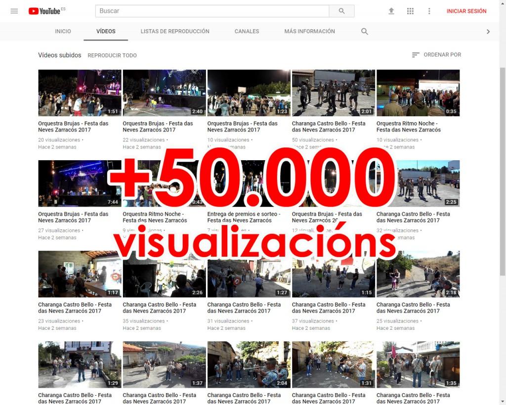O canal de Youtube de asociación de veciños supera as 50.000 visualizacións