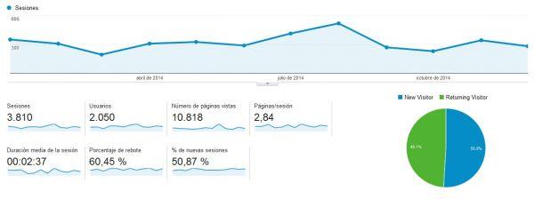 A páxina web da parroquia de Zarracós consegue as mellores cifras de visitantes dende a súa creación